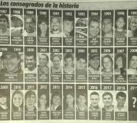 DEPORTISTAS DEL AÑO DESDE 1987